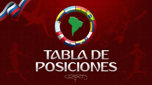 mundial18-sudamerica-futbol2
